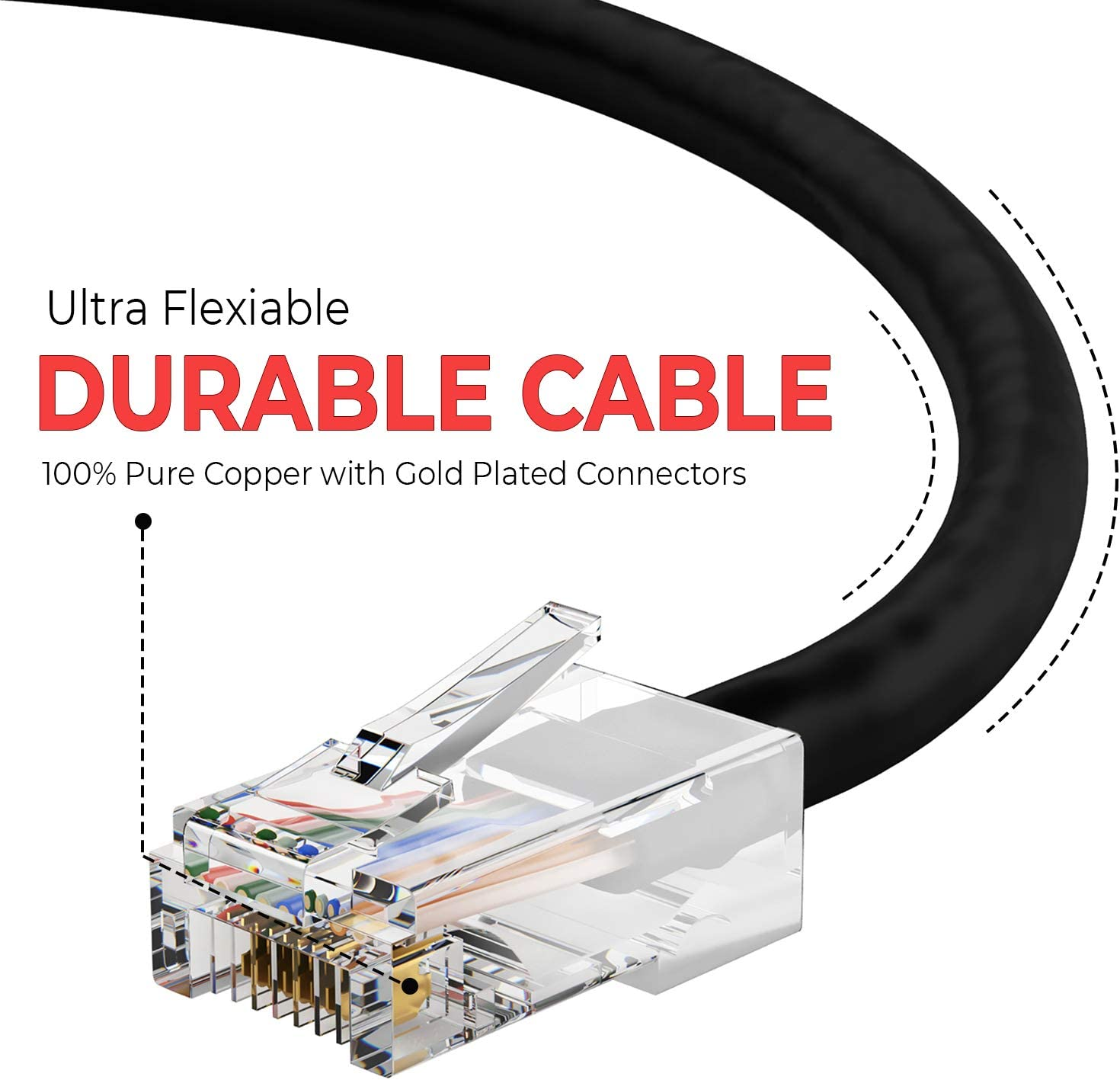 Available in 28 Lengths and 10 Colors UTP 2 Feet - Black Computer Network Cable with Bootless Connector GOWOS 100-Pack Cat5e Ethernet Cable RJ45 10Gbps High Speed LAN Internet Patch Cord