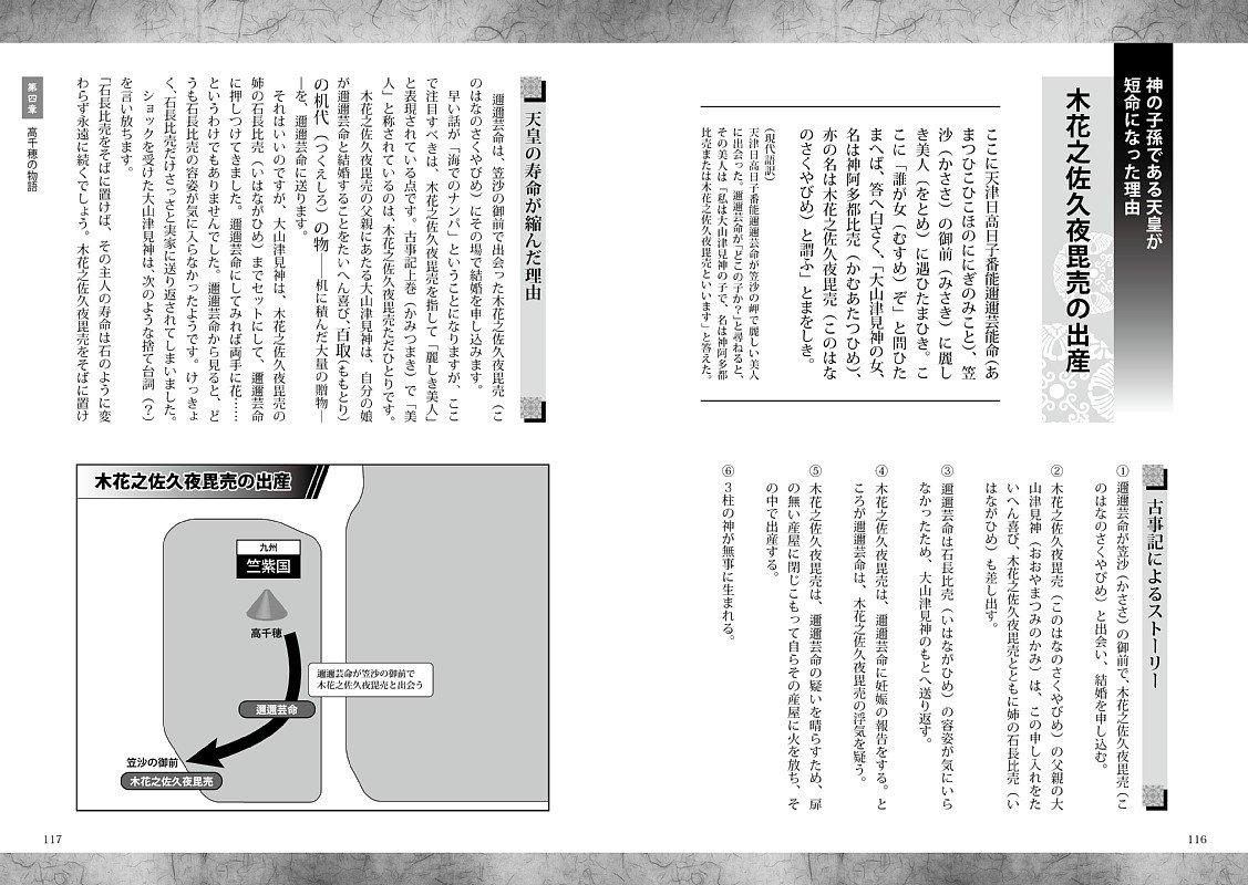 神の国の歩きかた―萌え萌え日本...