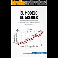 El modelo de Greiner: Superar las crisis con una buena anticipación (Gestión y Marketing)