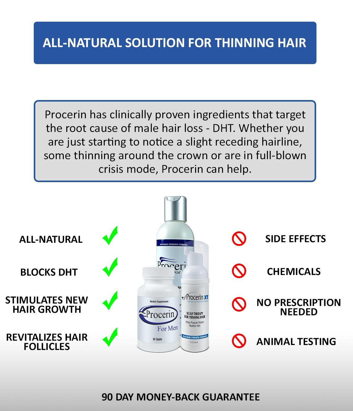 Procerin Hair Loss System: 5 Month Tablets/Foam and 2 Shampoo by Procerin (Image #2)