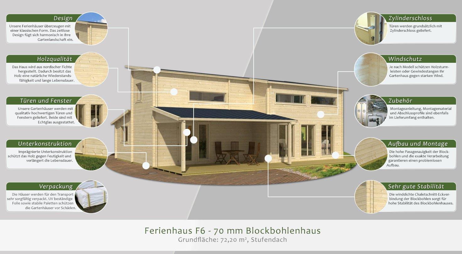 Attractive Fußboden   70 Mm Blockbohlenhaus, Grundfläche: 72,20 M², Stufendach:  Amazon.de: Garten