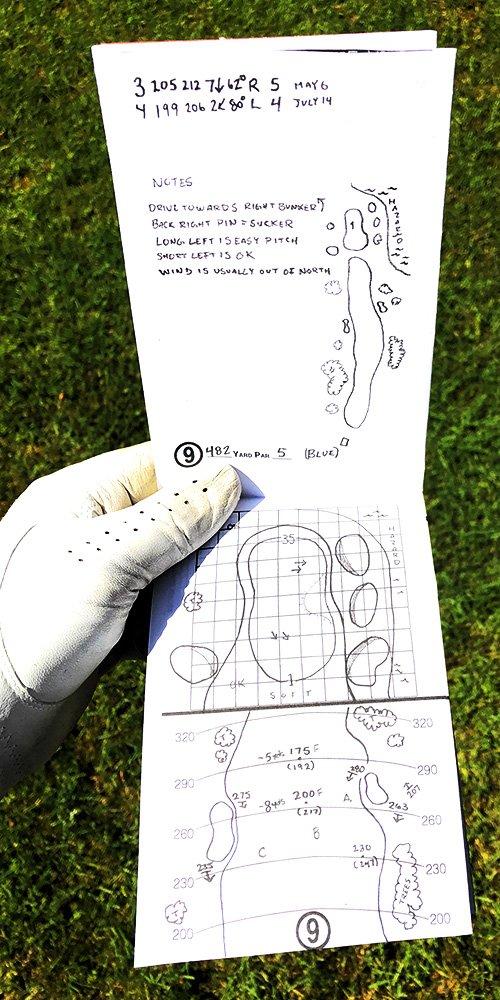 Emblemedia Golf Yardage Book (4 Pack) PGA Template 2019 USGA Conforming by Emblemedia (Image #3)