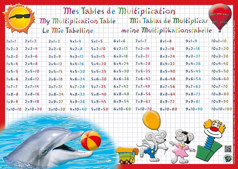Aris Erasable Laminated Multiplication Tables Educational Place Mat