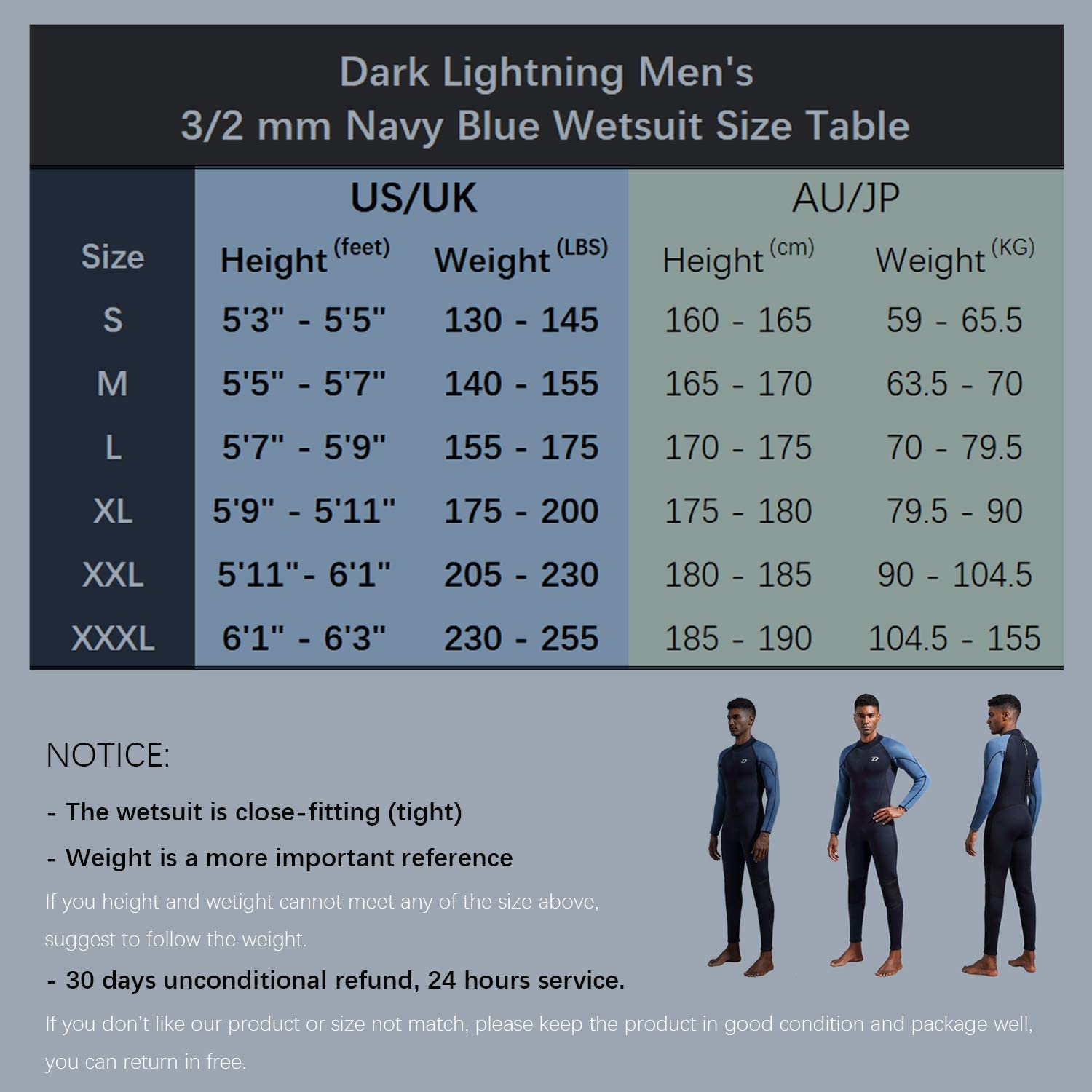 Dark Lightning Premium CR Neoprene Wetsuit, Women and Mens Full Suit Scuba Diving Thermal Wetsuit in 3 2mm and 5 4mm