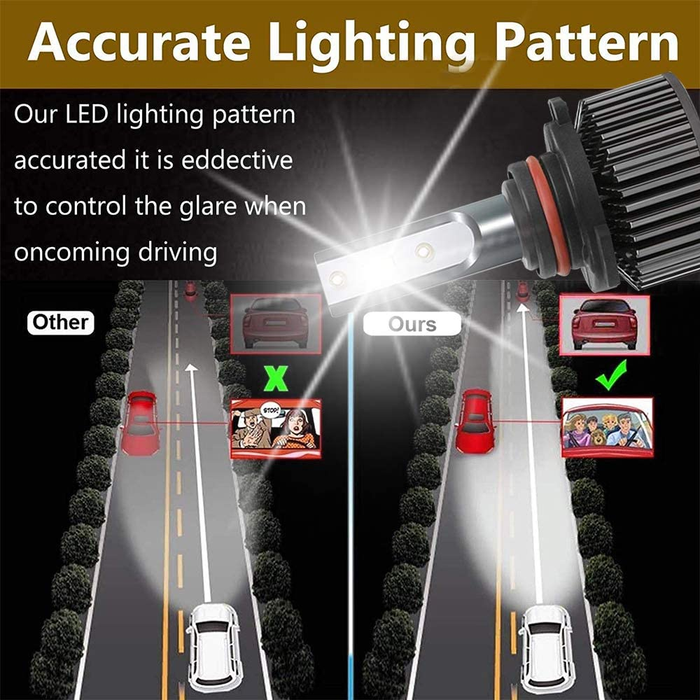 Pair AUNENGPO Automotive 9006 HB4 LED Headlight Bulbs High Beam Low Beam Fog Lights Driving Lights Conversion Kit