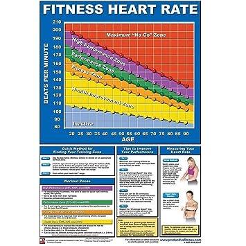 amazon laminated productive fitness poster series training