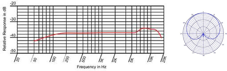 RED5/Audio rv85/Overhead Mic Micr/ófono Condensador para instalar en techo