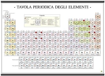 """Tabla periódica de los elementos Póster Científico [97 x 70 cm """"Belletti"""