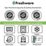 Freshware CB-810RD 2-Cavity Silicone Break-Apart