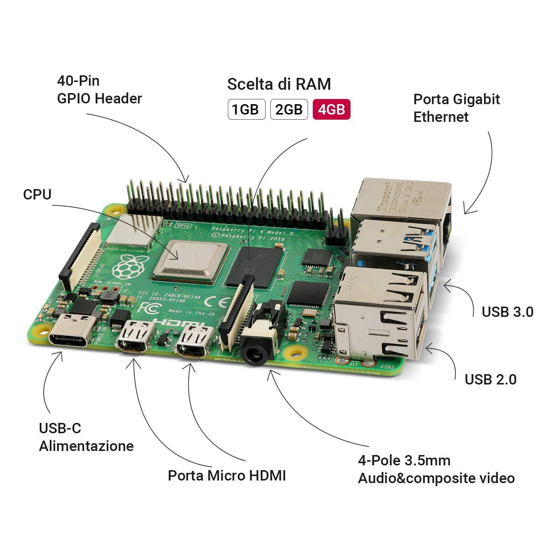 Ventola Lecteur de Carte et /étui de Protection Noir RPi Barebone avec MicroSD 32GB Micro HDMI Type C Alimentation 5.1V 3A LABISTS Raspberry Pi 4 Model B 4GB RAM Starter Kit