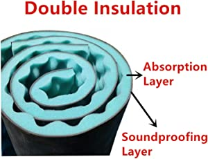 BXI 2 in 1 Soundproofing Foam -Super Dense Double Noise Insulation Eggcrate Acoustic Foam Panel - 13.4'' X 39.4'' X 1''