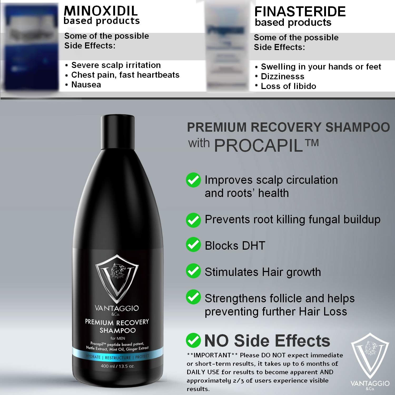 Amazon Com Hair Loss Shampoo For Men Boosts Hair Growth And Thickening Dht Blocker Fights Thinning And Alopecia Procapil Premium Formula With Castor Oil Peppermint Ginseng And Dead Sea Salt