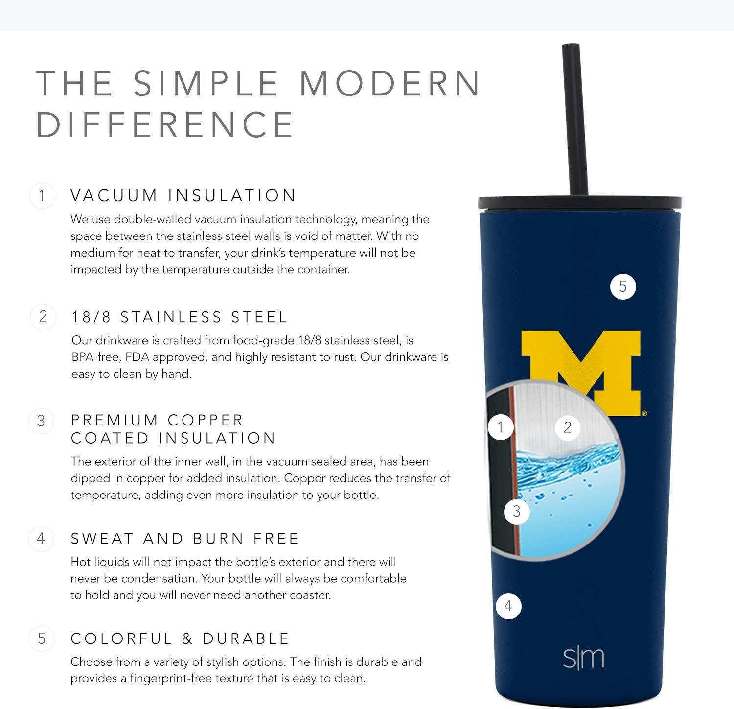 Simple Modern 24oz Classic Tumbler with Flip and Straw Lid NCAA Michigan Vacuum Insulated Water Flask Travel Coffee Tumbler 18//8 Stainless Steel
