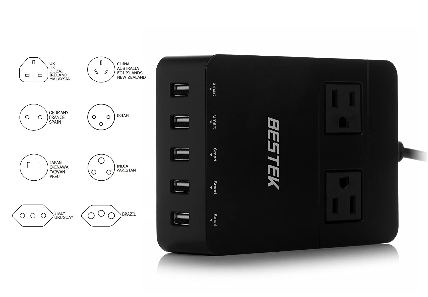 BESTEK USB Travel Power Strip with 8 International Adapters,5-Port 40W USB Charging Station with 2-Outlet Surge Protector