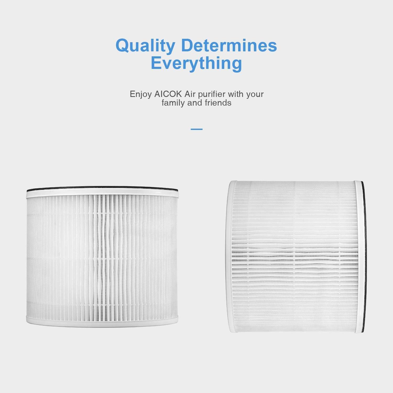 A Filtro purificador de Aire de Repuesto Compatible con purificadores de Aire iónicos para el hogar, con filtros de carbón Activado: Amazon.es: Hogar