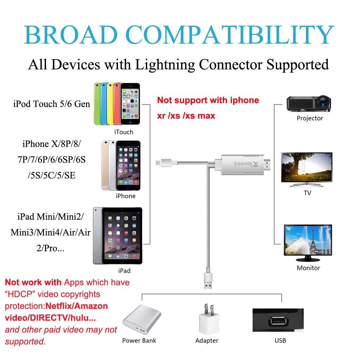 Hdmi Adapter for iPhone Ipad mirroring to TV HDTV Projector Monitor Digital  Cable Convertor for iphoneX/8/7/6/5 Ipad iPod 6 56ft 1080P Plug and