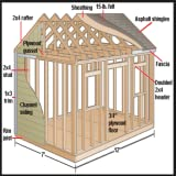 DIY Shed Plans A Beginner's Guide 10x12
