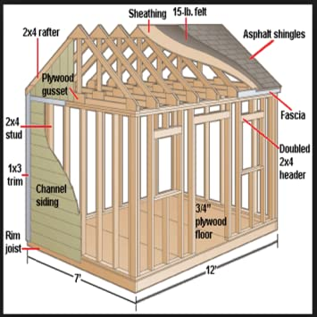 Free 12 X 8 Shed Plans With Illustrations Blueprints Step By Step Details