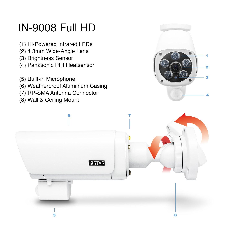 LAN WLAN /Überwachungskamera ONVIF INSTAR IN-9008 Full HD weiss Aussen Alarm Nachtsicht Bewegungserkennung IP Kamera wetterfeste Au/ßenkamera PIR RTSP Weitwinkel Wi-Fi