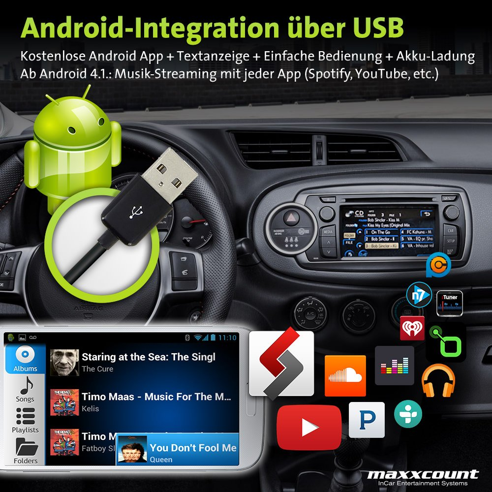 HON1U3 USB Integration Android Adapter geeignet f/ür iPod AUX-IN, Bluetooth optional kompatibel mit Honda /& Acura GROM Audio USB3 iPhone
