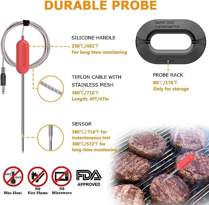 Termómetro de carne para cocinar, Bluetooth remoto inalámbrico ...