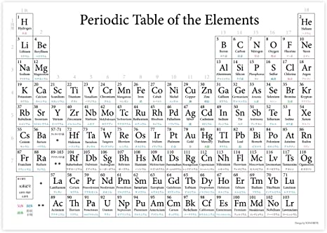 記号 原子