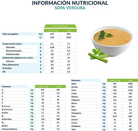 OPTIFAST Sopa de Verduras - Sustitutivo de comida, 8 sobres de 55g: Amazon.es: Salud y cuidado personal