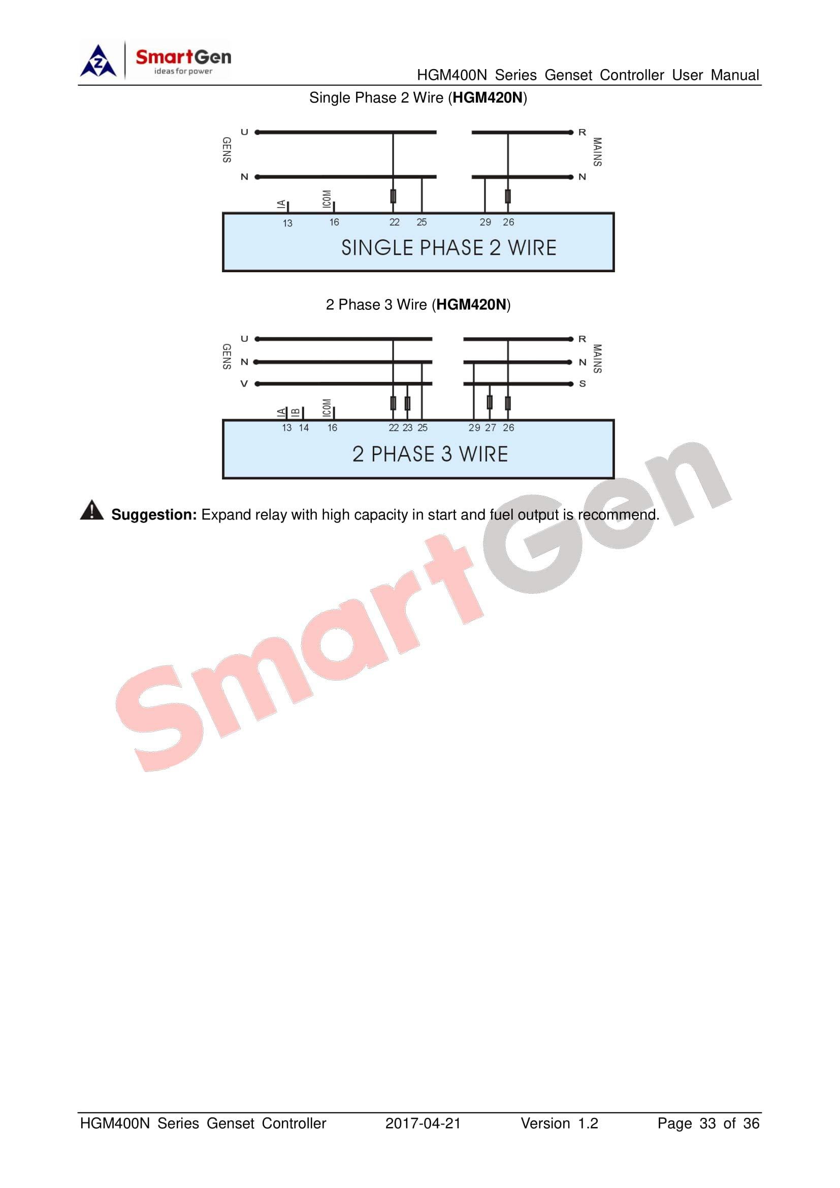 SMARTGEN HGM420N Automatic Start Generator Controller (AMF) by SMARTGEN