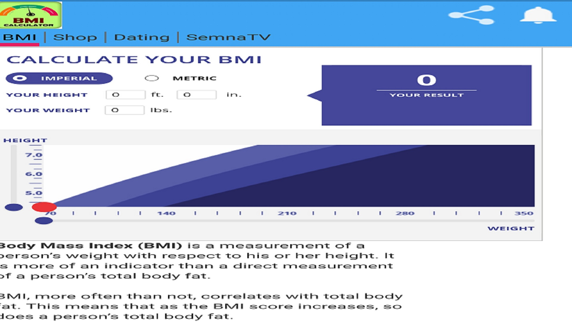 BMI dating online dating uærlighet