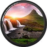 waka 58mm MC UV Filter - Ultra Slim 16 Layers Multi Coated Ultraviolet Protection Lens Filter for Canon Nikon Sony DSLR Camer