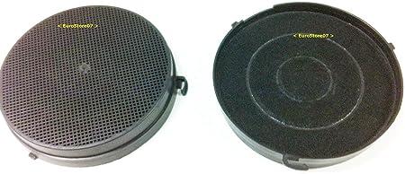 FILTRO de 2 piezas con carbono activo para campana extractora FALMEC FK351 diámetro 17 cm excepto los ganchos: Amazon.es: Hogar