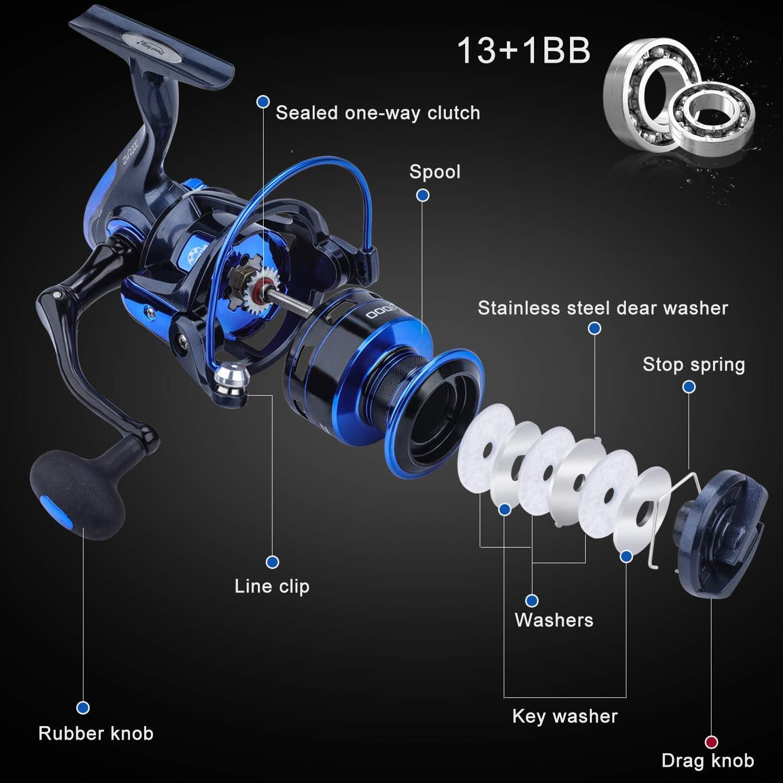 Rolle mit leichtem 24-Ton Graphitrute und Spinnrollen Sougayilang Teleskop-Angelrute und