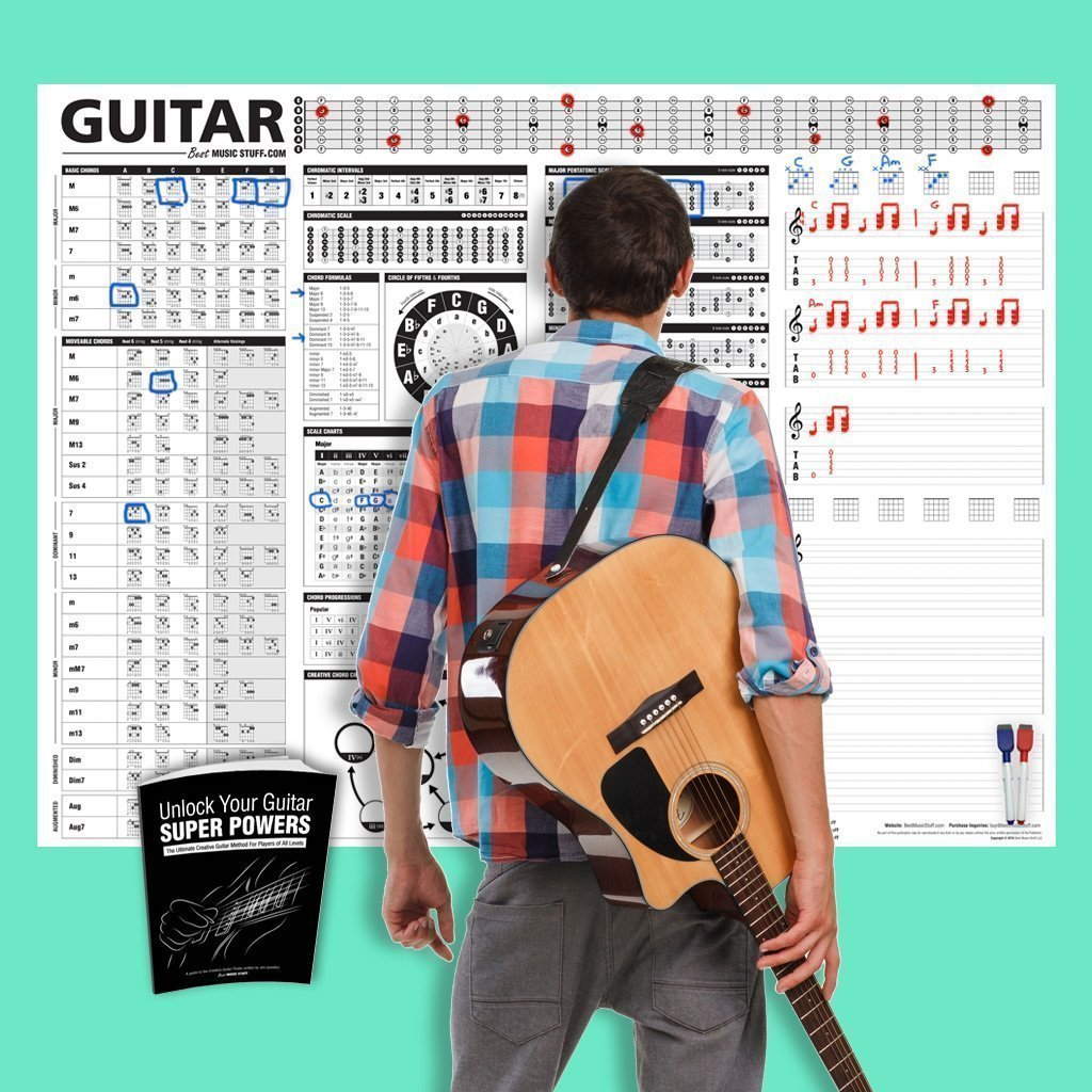 Amazon The Creative Guitar Poster A Dry Erase Educational