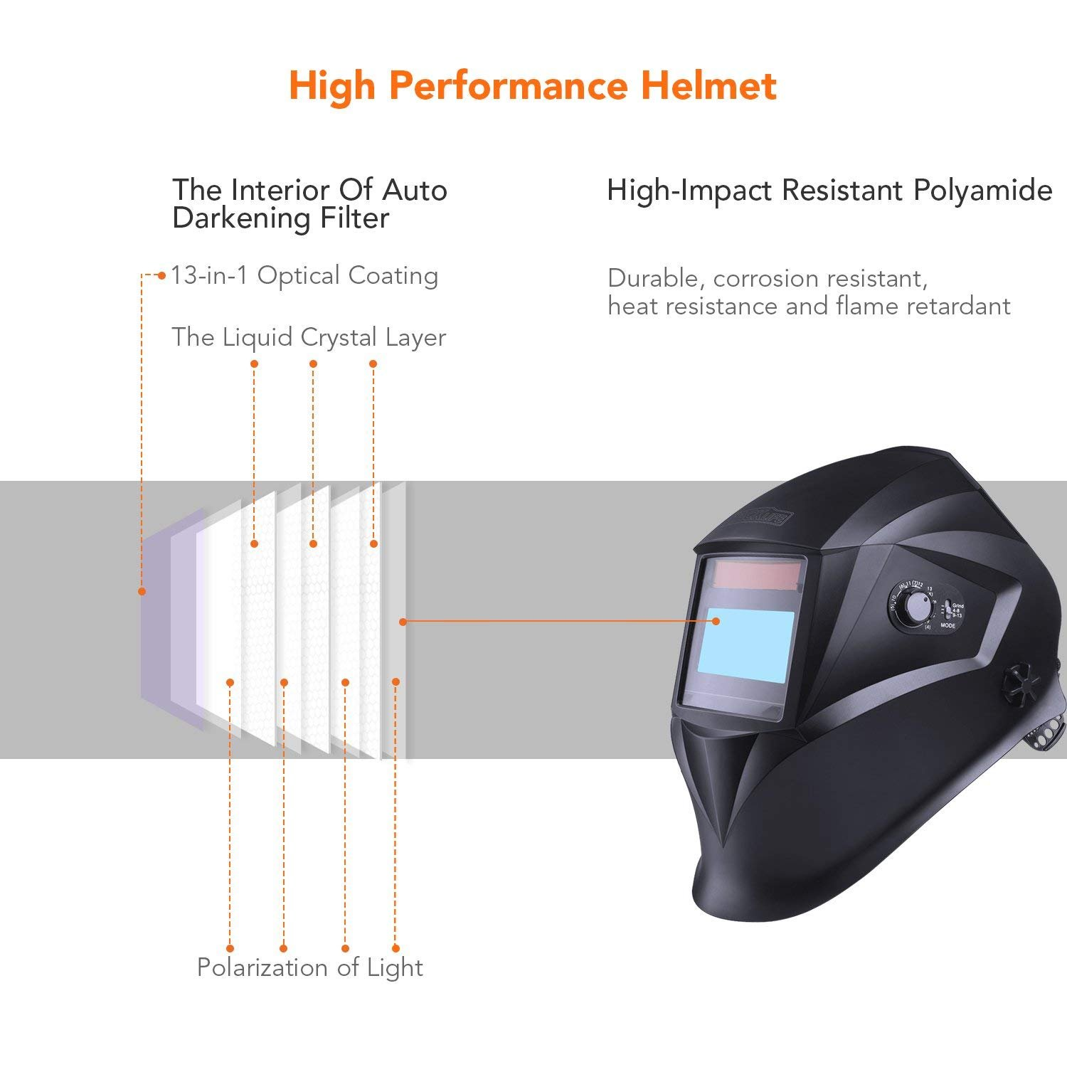 Welding Helmet with Top Optical Class 1/1/1/1, Full Shade Range 3/4-8/9-13,  UV/IR Protection DIN 16, 6Pcs Replacement Lenses, Protecting Bag, ...