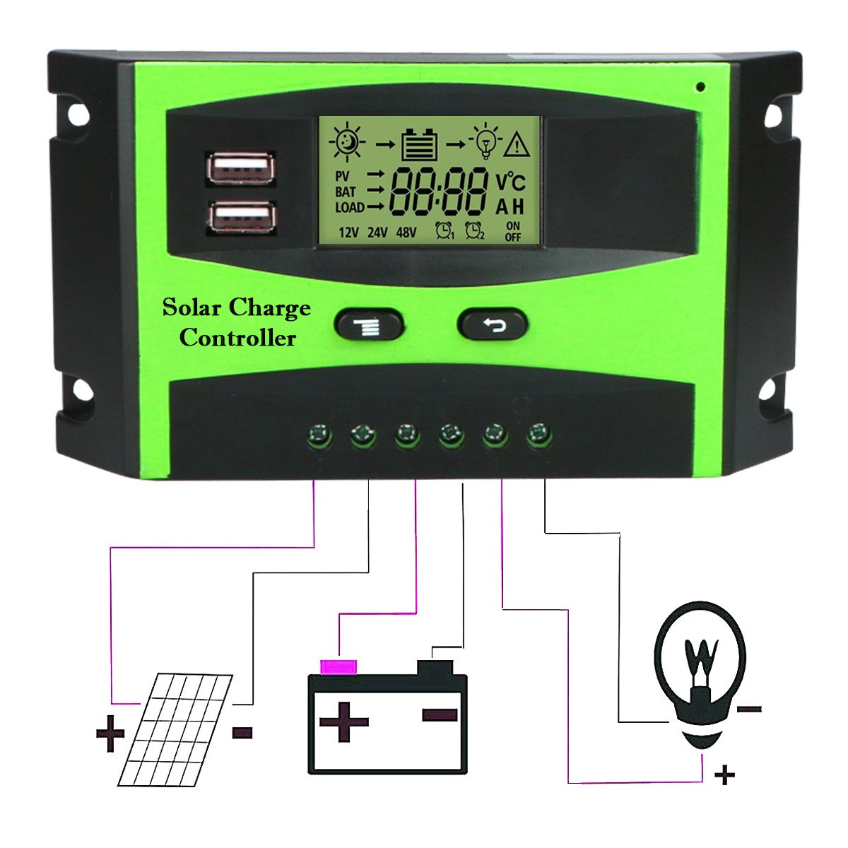 Aunifun 30A Solar Charge Controller Panel Regulator for Solar Panel System Smart Battery Voltage LCD Display Dual USD Port 12V/24V Waterproof