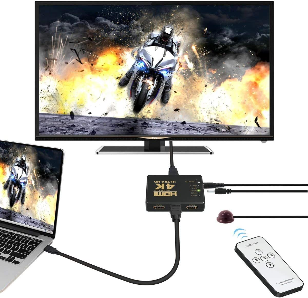 Full HD1080p 5-Port HDMI Switch Switcher 3D with IR Remote ...