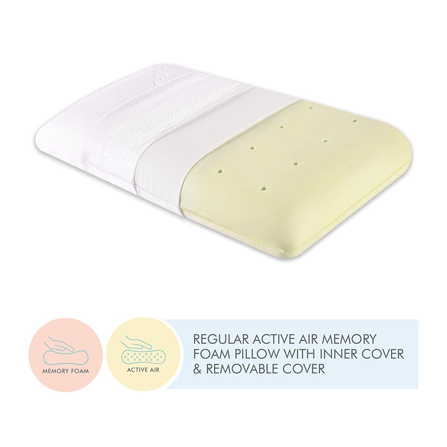 The White Willow Orthopedic Memory Foam Cooling Active Air
