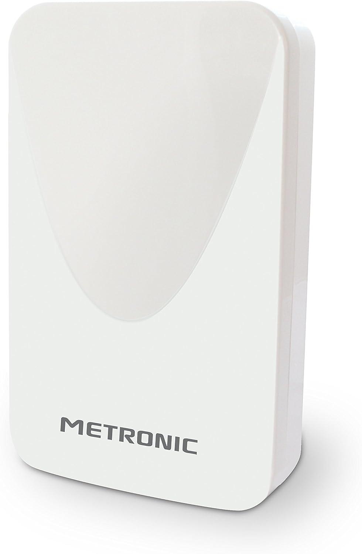 HD Metronic 415985 Antena Plana/TNT 43 dB Blanca