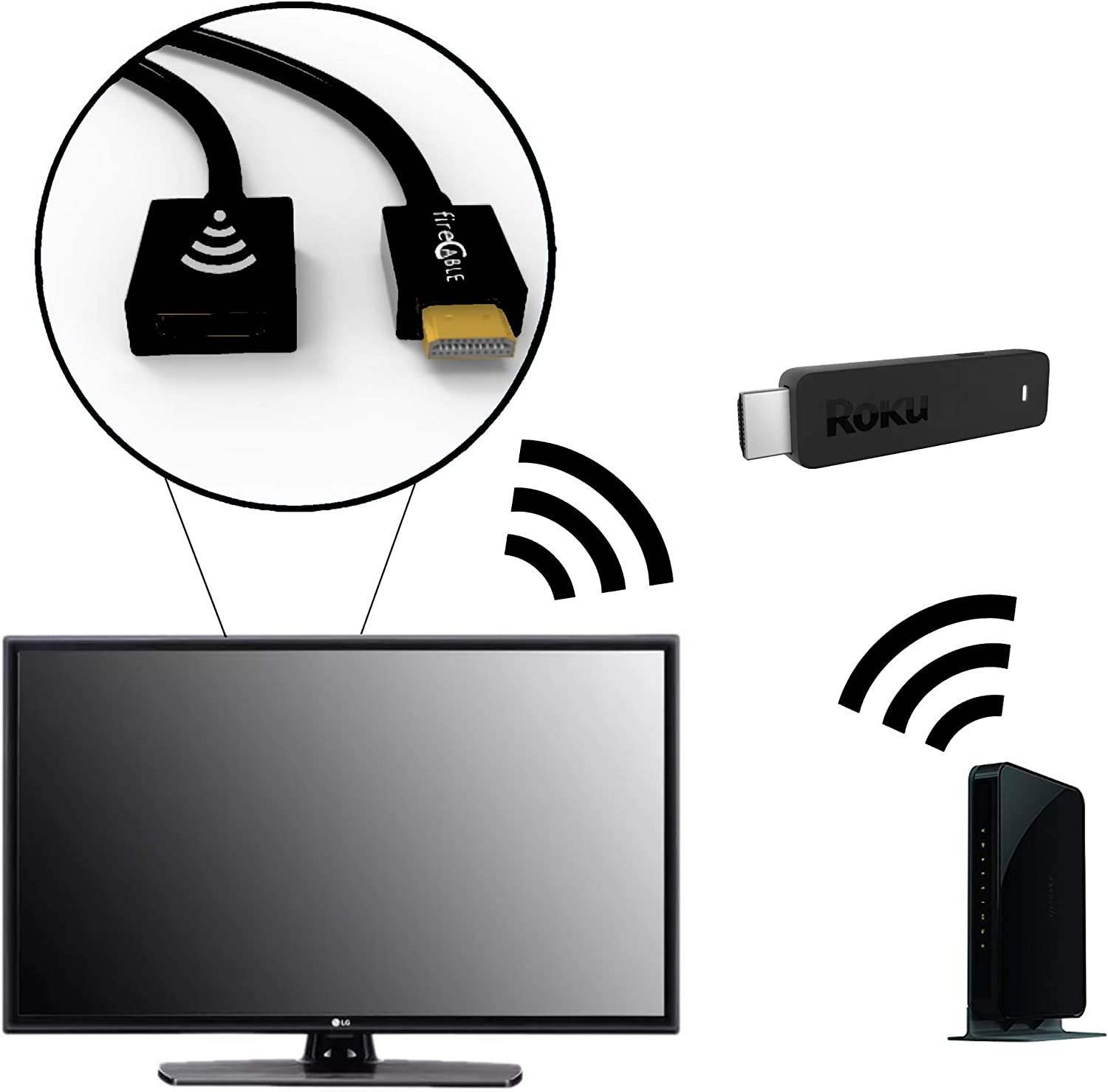 fireCable HDMI Extender for Roku Streaming Stick, Faster Streaming Less Buffering