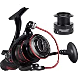 KastKing Sharky Baitfeeder III Spinning Reel 10+1 Shielded Stainless Steel BB - Carbon Fiber Drag for Live Liner Bait…
