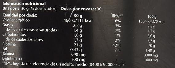 Scitec Nutrition Whey Protein Superb proteína vainilla 900 g