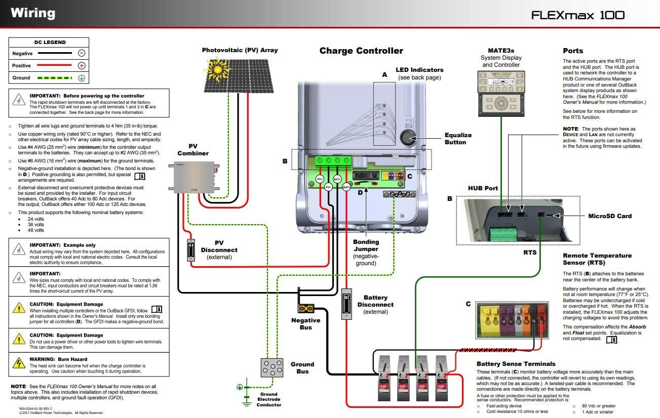 Diagram 2014 Outback Wiring Diagram Dual Full Version Hd Quality Diagram Dual Sguidemn Primacasa Immobiliare It