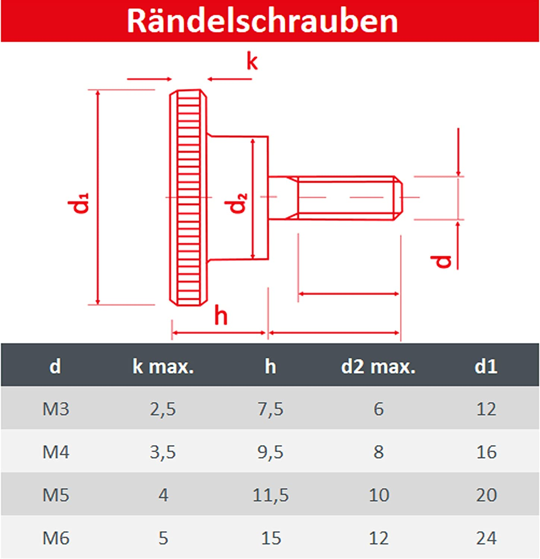 hohe Form Stellschraube Feststellschraube Schnellschraube R/ändelschraube 5 St/ück Edelstahl A1 VA FASTON R/ändelschrauben M6x30