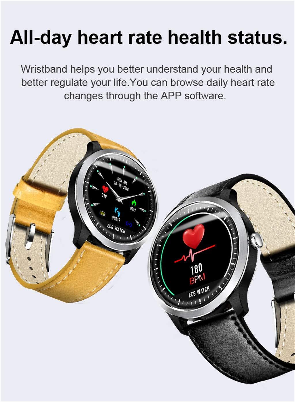 Heart rate detection, ECG measurement, blood pressure monitoring