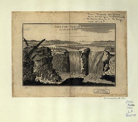 1755 Map Sault Du Niagara De 135 Pieds De Haut Size 22x24