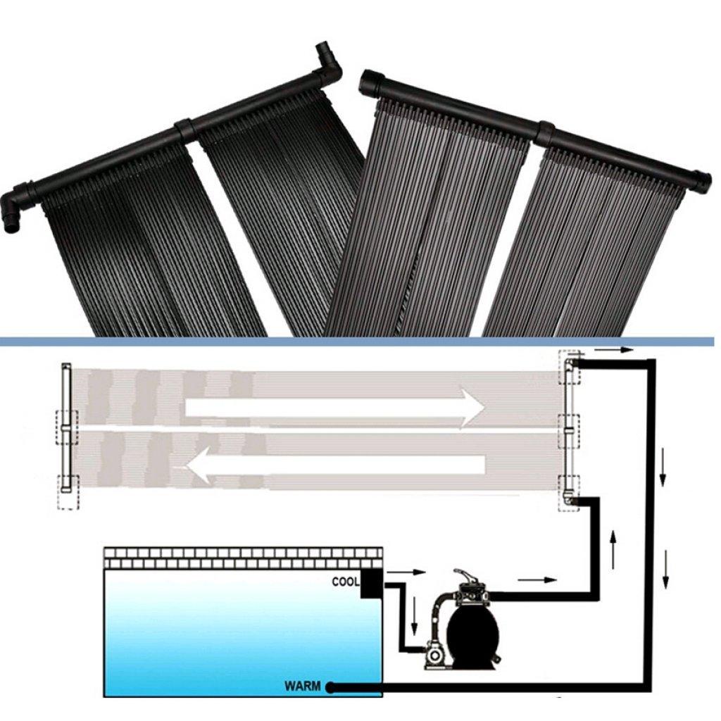 Chauffe eau solaire piscine gallery of chauffage de for Chauffe eau piscine