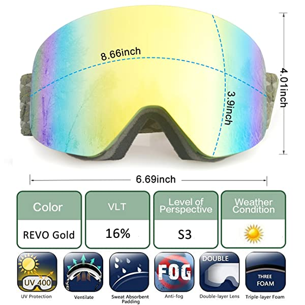 Snowledge Ski Snowboard Goggles Magnet Dual Layers Lens Snow Goggles for Men & Women