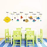 Rawpockets Wall Decals ' Solar System 'Wall Stickers |PVC Vinyl | Multicolour