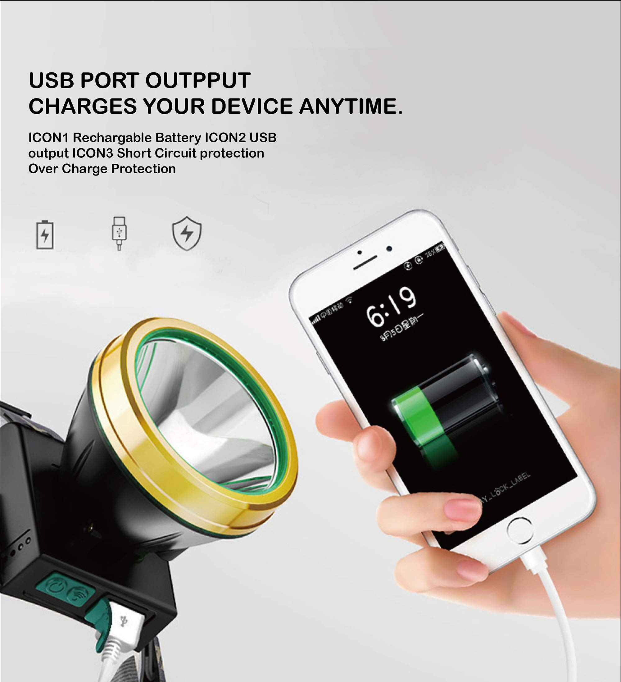 LED Headlamp, LED Headlamp USB Rechargeable, LED Headlamp Flashlight, Outdoor USB LED Headlamp, Waterproof with 2 Lighting Modes, Battery Powered Swivel LED Headlight for Camping and Hiking by Cavepop (Image #6)