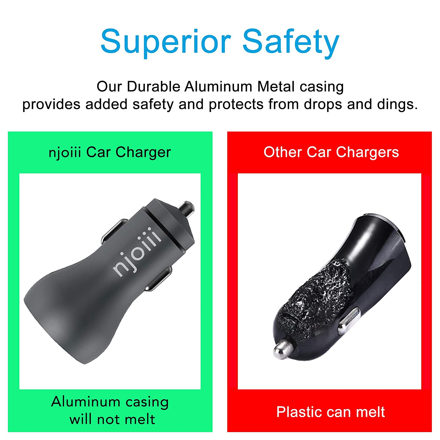 Mobile Phone Interior Metal Accessory Adapter for Vehicle Smart Apple with Qualcomm Quick Charge 3.0 Car Charger Njoiii Fast Android Devices 30W//5.4Amp Output Dual Port USB RED Portable